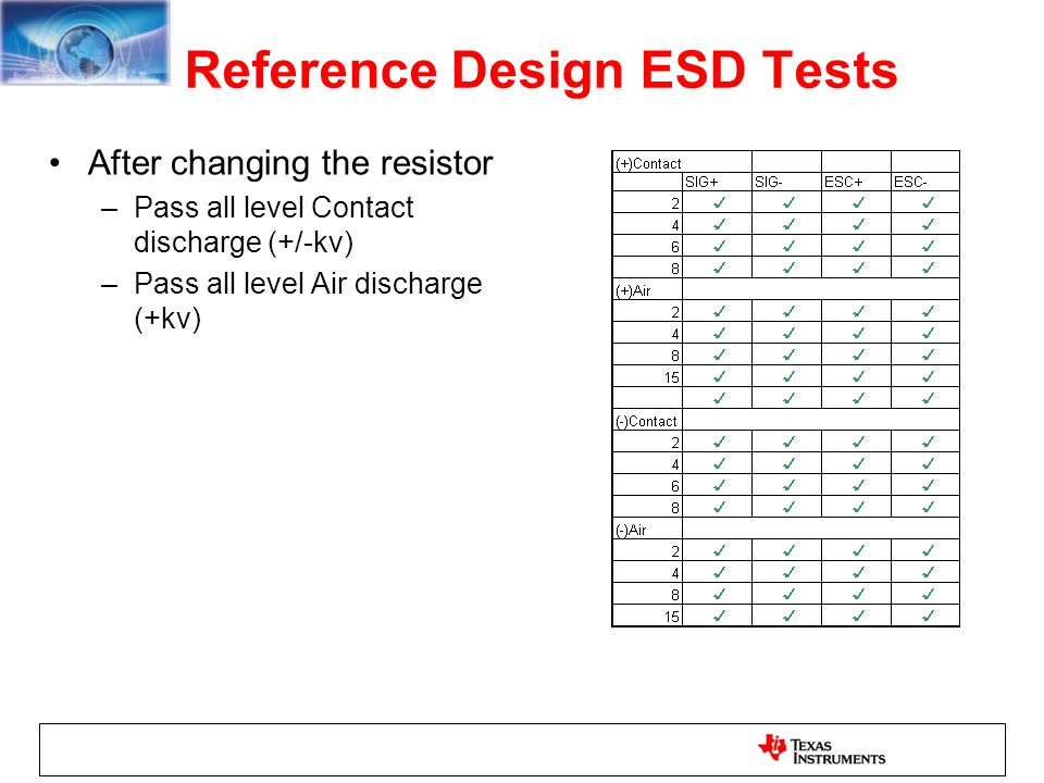 Reference Design ESD Tests