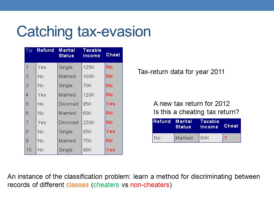 Catching tax-evasion Tax-return data for year 2011