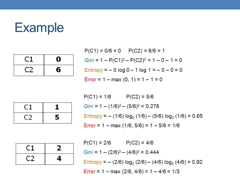 Example P(C1) = 0/6 = 0 P(C2) = 6/6 = 1