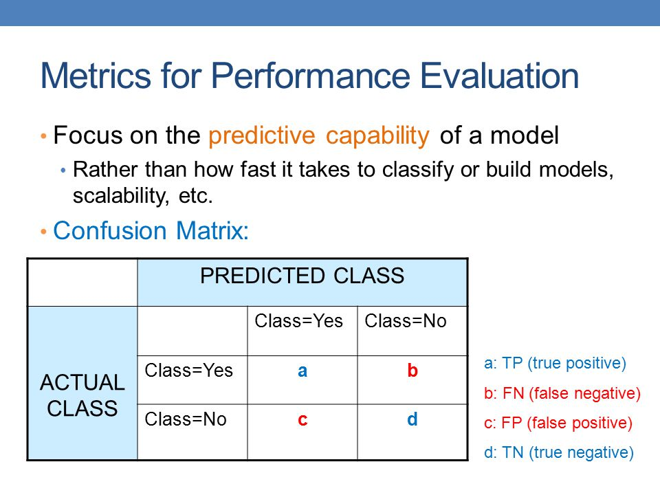 Metrics for Performance Evaluation