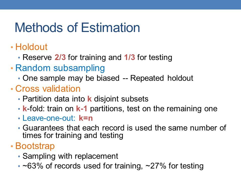 Methods of Estimation Holdout Random subsampling Cross validation