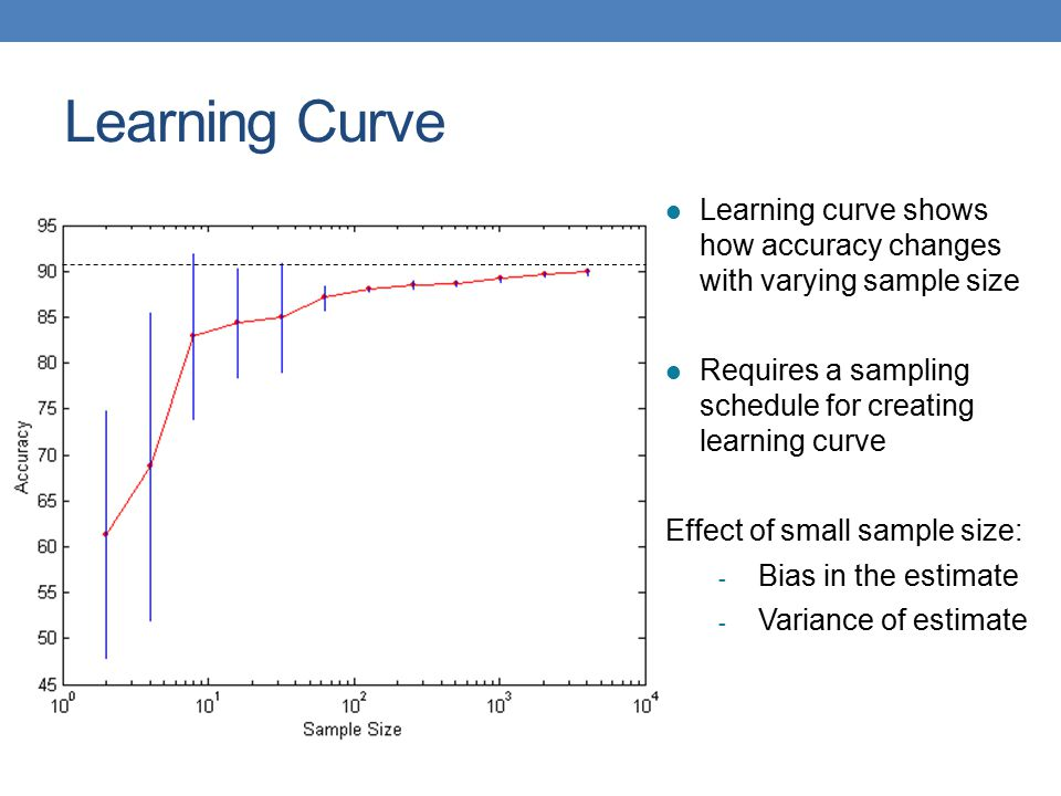 Learning Curve Learning curve shows how accuracy changes with varying sample size. Requires a sampling schedule for creating learning curve.