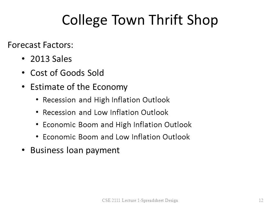 College Town Thrift Shop