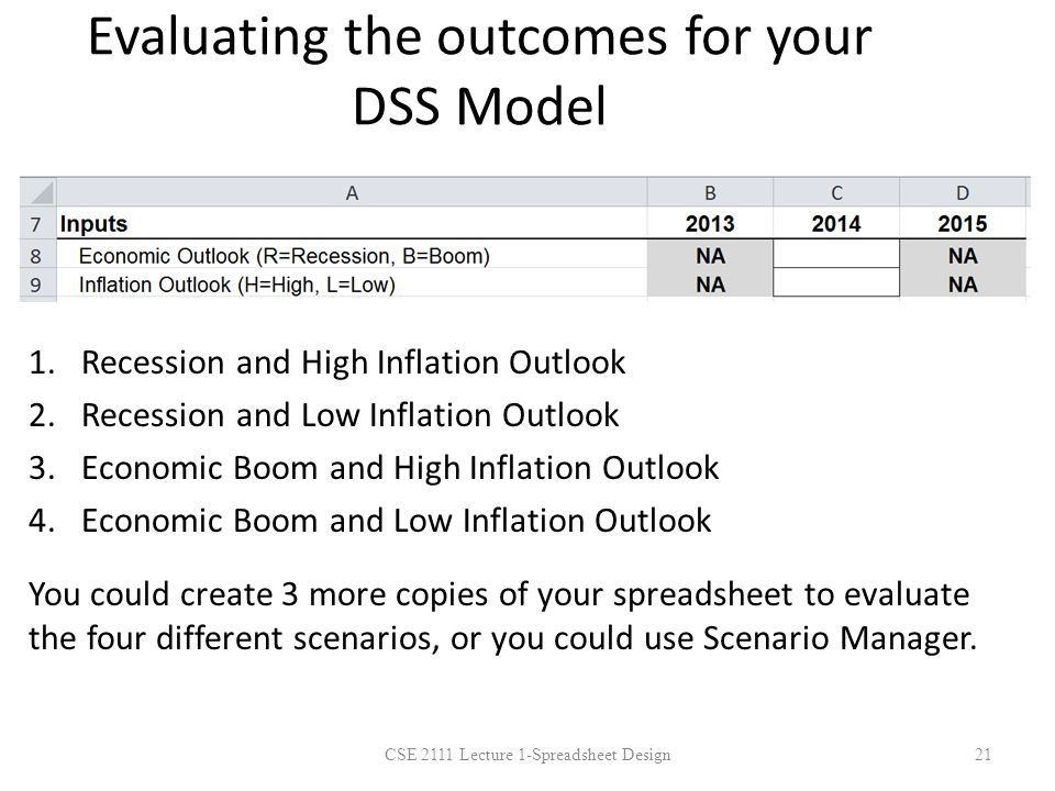 Evaluating the outcomes for your DSS Model