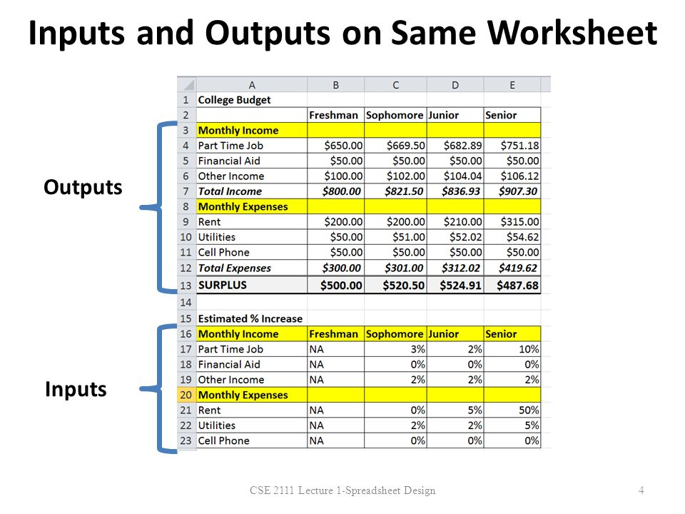 Inputs and Outputs on Same Worksheet