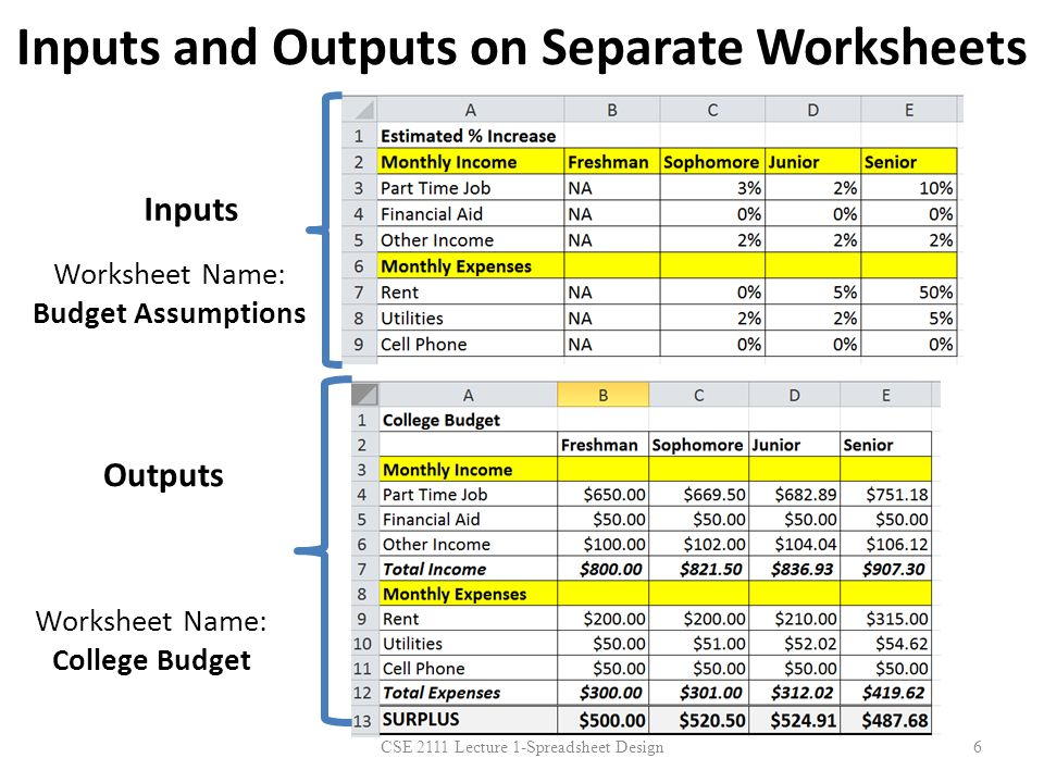Inputs and Outputs on Separate Worksheets