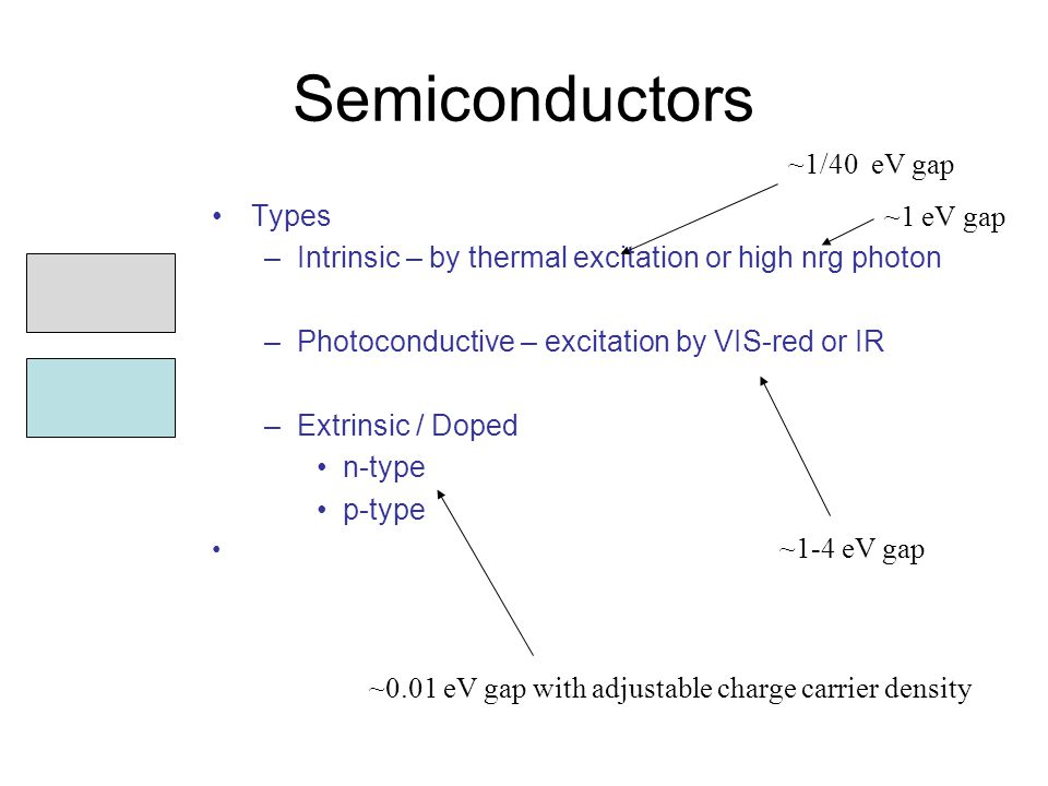 Semiconductors ~1/40 eV gap Types