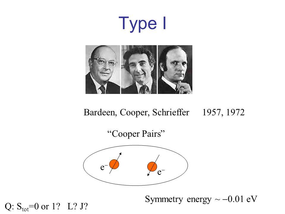 Type I Bardeen, Cooper, Schrieffer 1957, 1972 Cooper Pairs e- e-