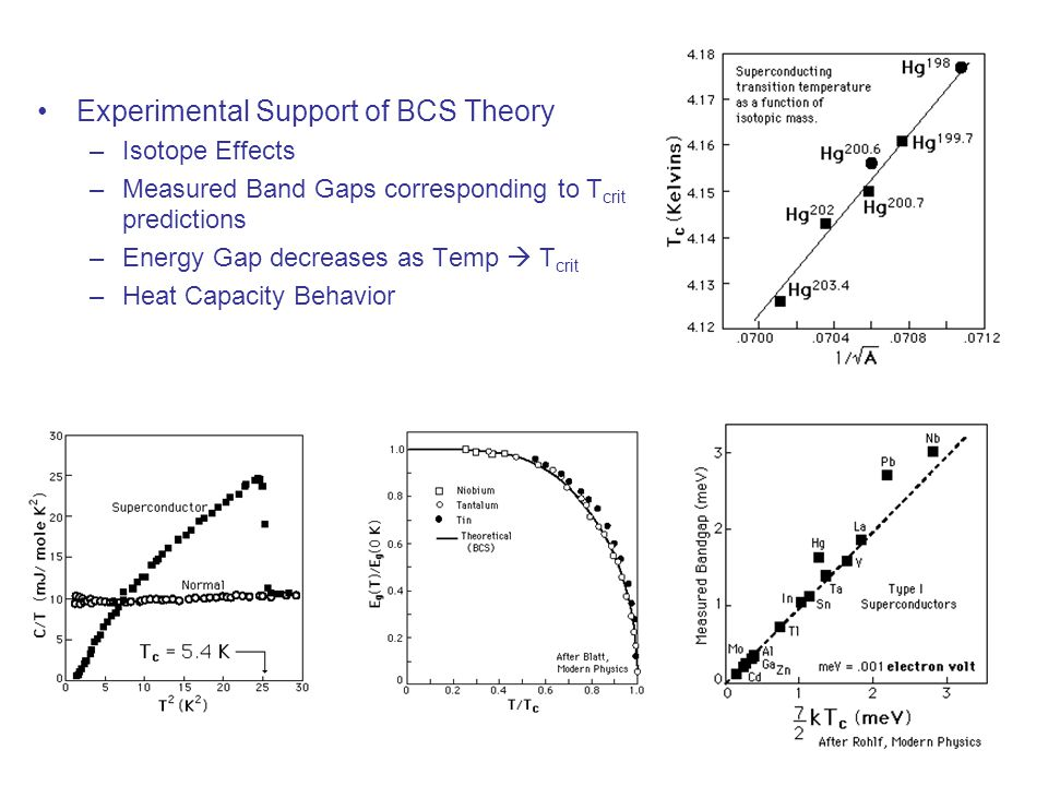 Experimental Support of BCS Theory