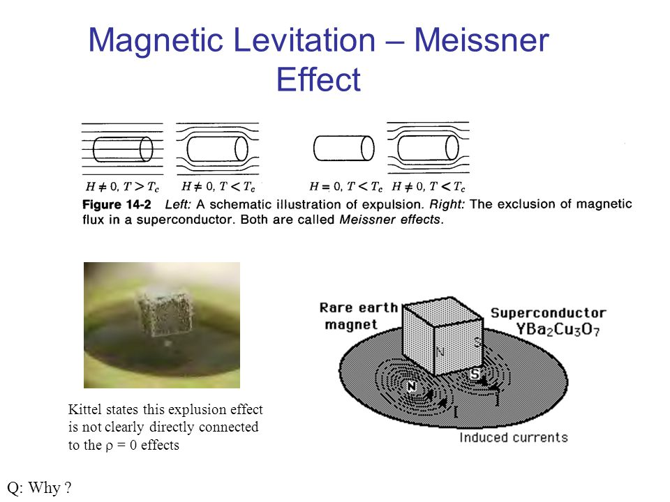 Magnetic Levitation – Meissner Effect