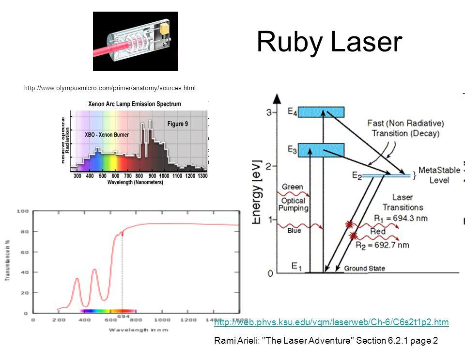 Ruby Laser http://web.phys.ksu.edu/vqm/laserweb/Ch-6/C6s2t1p2.htm