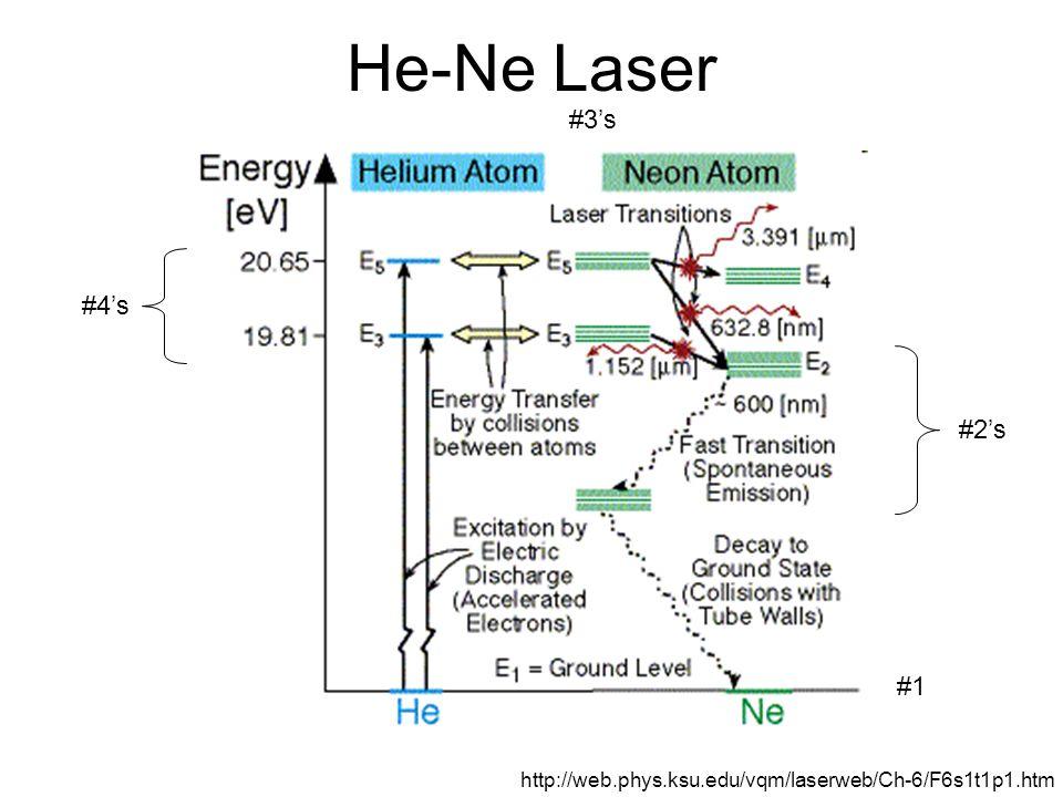 He-Ne Laser #3's #4's #2's #1