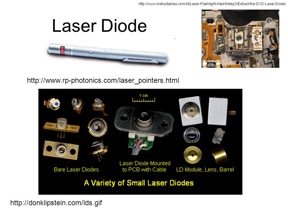 Laser Diode http://www.rp-photonics.com/laser_pointers.html