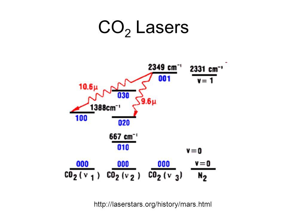 CO2 Lasers http://laserstars.org/history/mars.html