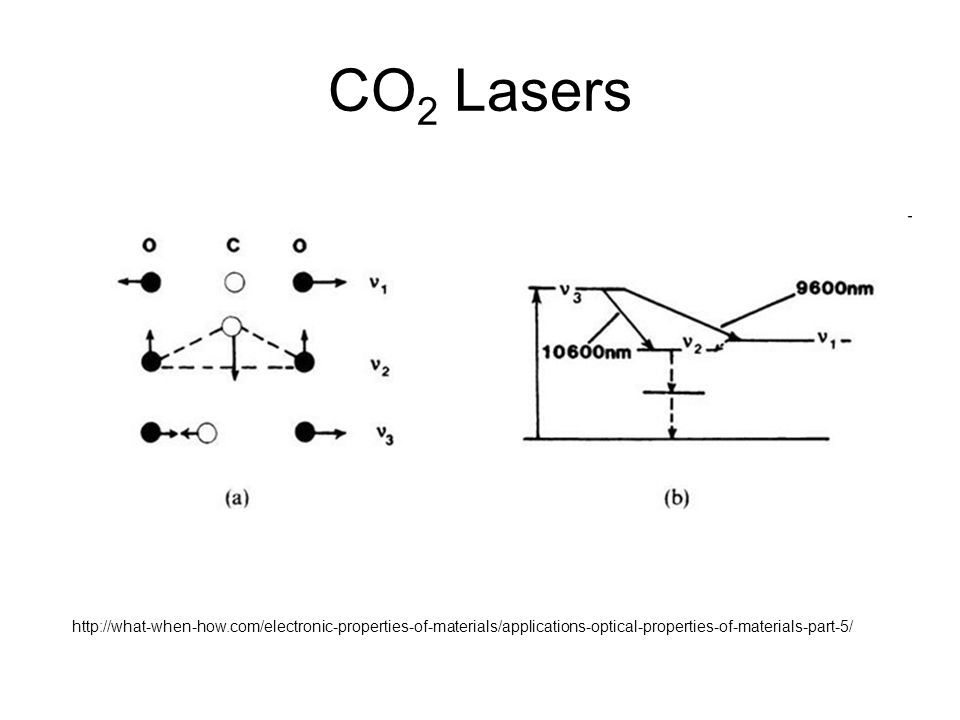 CO2 Lasers http://what-when-how.com/electronic-properties-of-materials/applications-optical-properties-of-materials-part-5/