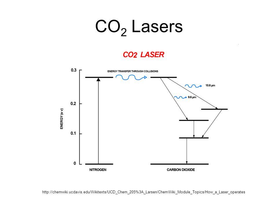 CO2 Lasers http://chemwiki.ucdavis.edu/Wikitexts/UCD_Chem_205%3A_Larsen/ChemWiki_Module_Topics/How_a_Laser_operates.