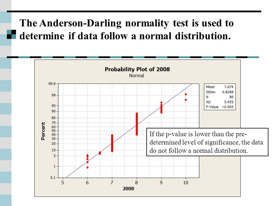 The Anderson-Darling normality test is used to determine if data follow a normal distribution.