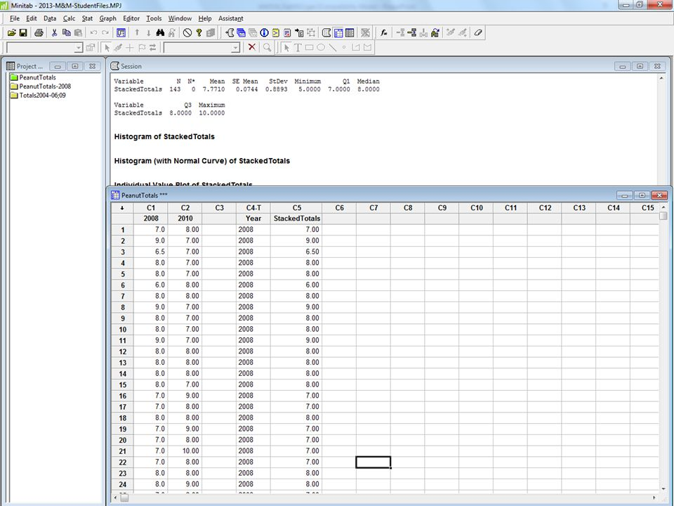 This is what Minitab should look like when students open it