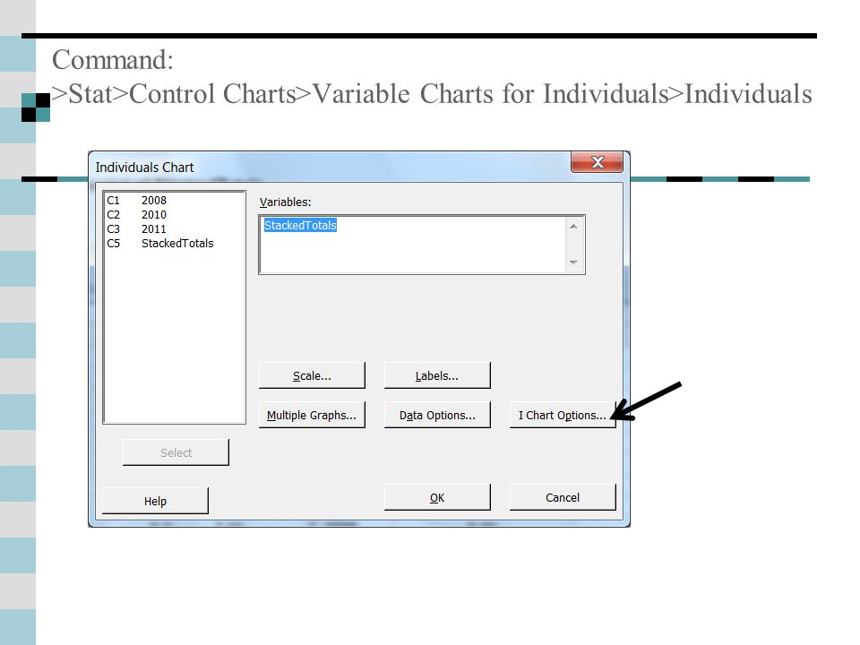 Command: >Stat>Control Charts>Variable Charts for Individuals>Individuals