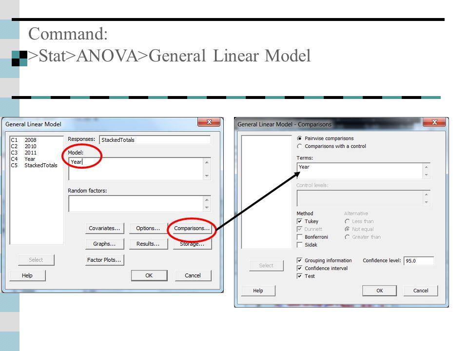 Command: >Stat>ANOVA>General Linear Model