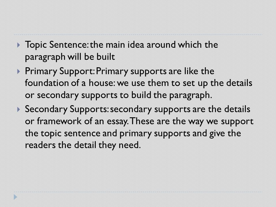 Topic Sentence: the main idea around which the paragraph will be built