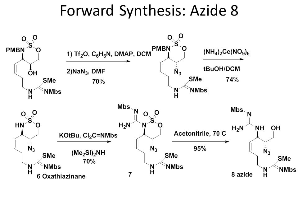 Forward Synthesis: Azide 8