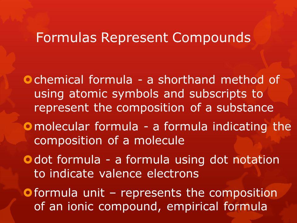 Formulas Represent Compounds