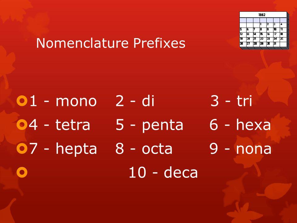 Nomenclature Prefixes
