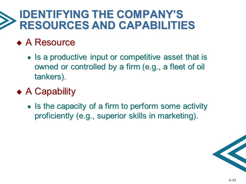 IDENTIFYING THE COMPANY'S RESOURCES AND CAPABILITIES