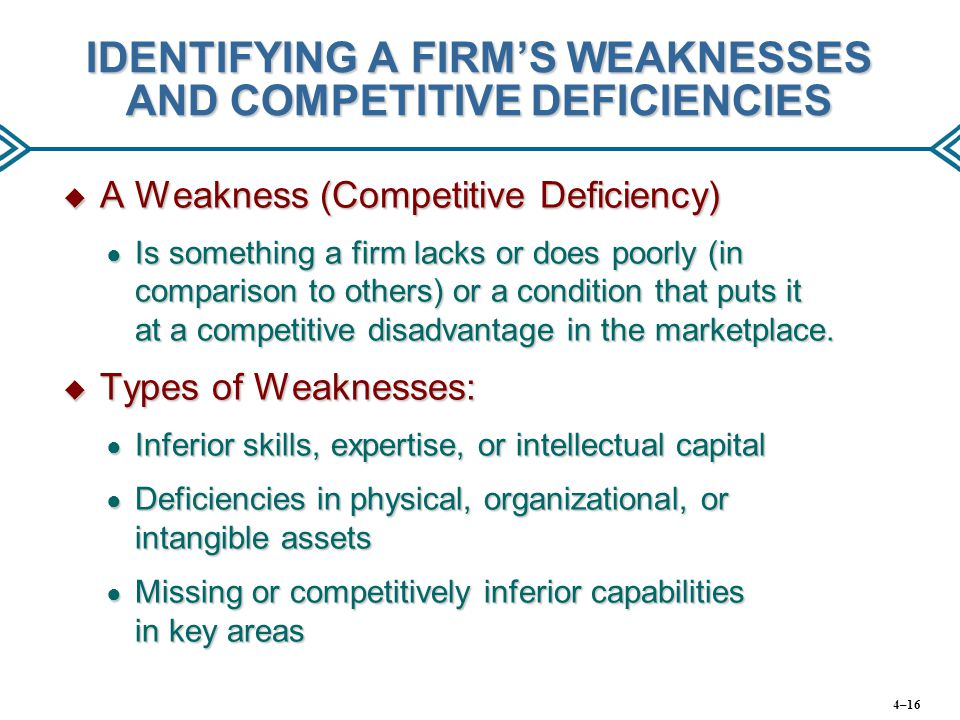 IDENTIFYING A FIRM'S WEAKNESSES AND COMPETITIVE DEFICIENCIES