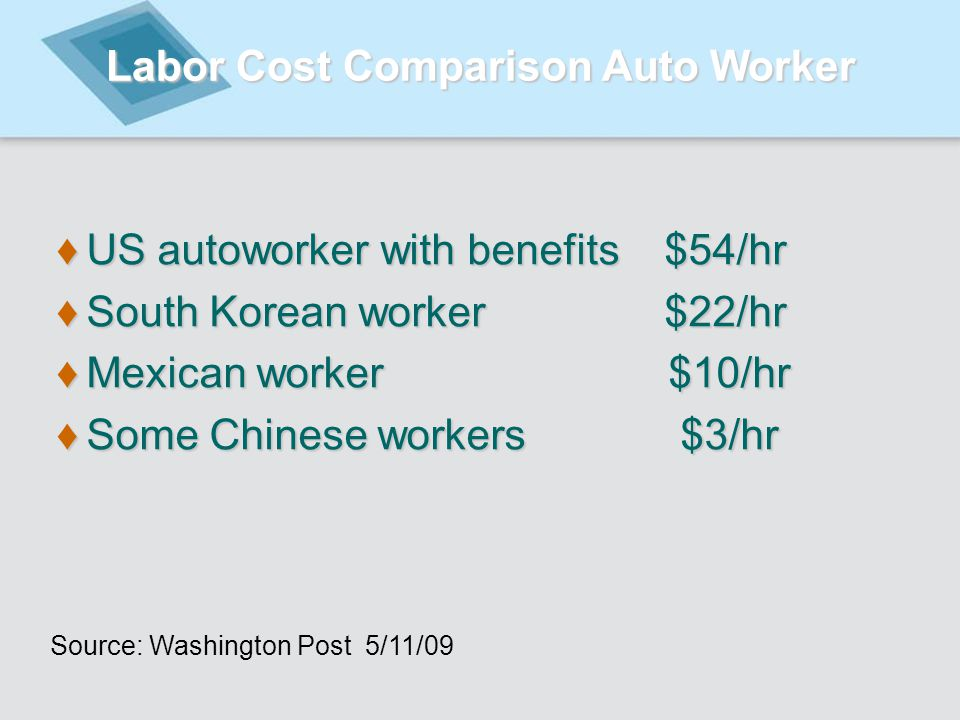 Labor Cost Comparison Auto Worker