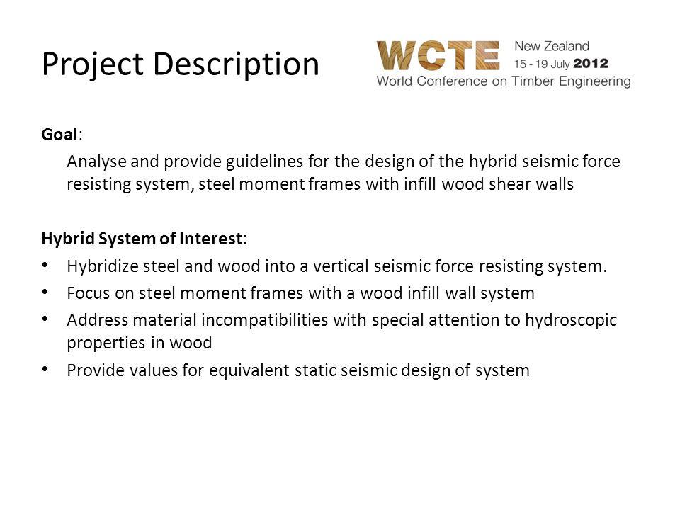 Project Description Goal: