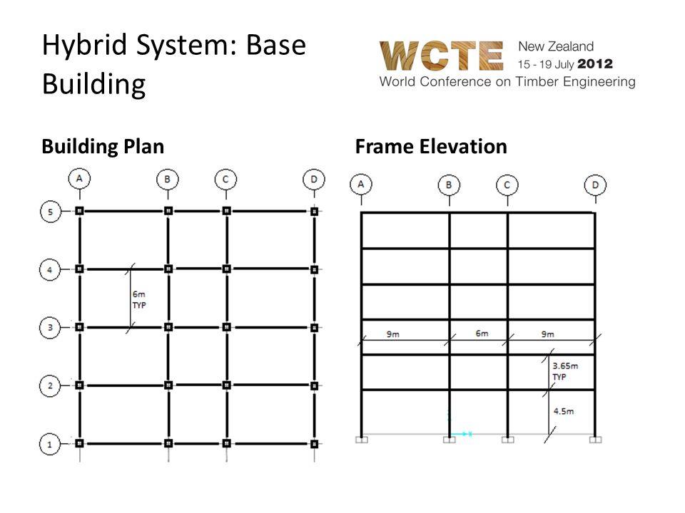 Hybrid System: Base Building