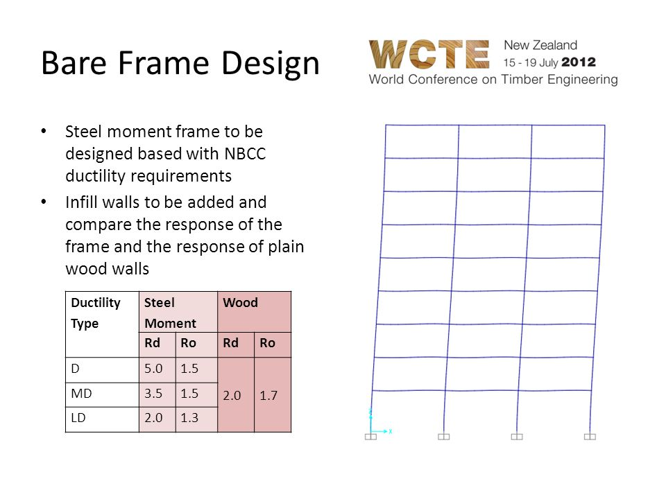 Bare Frame Design Steel moment frame to be designed based with NBCC ductility requirements.
