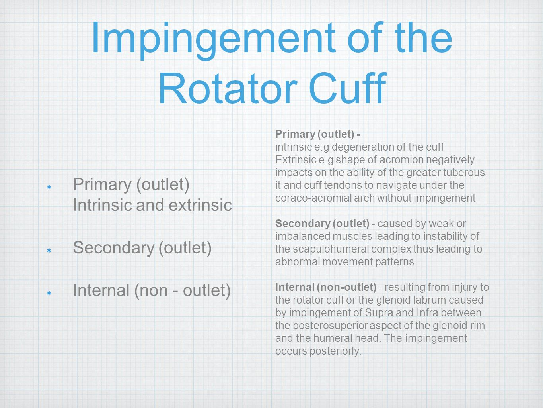Impingement of the Rotator Cuff