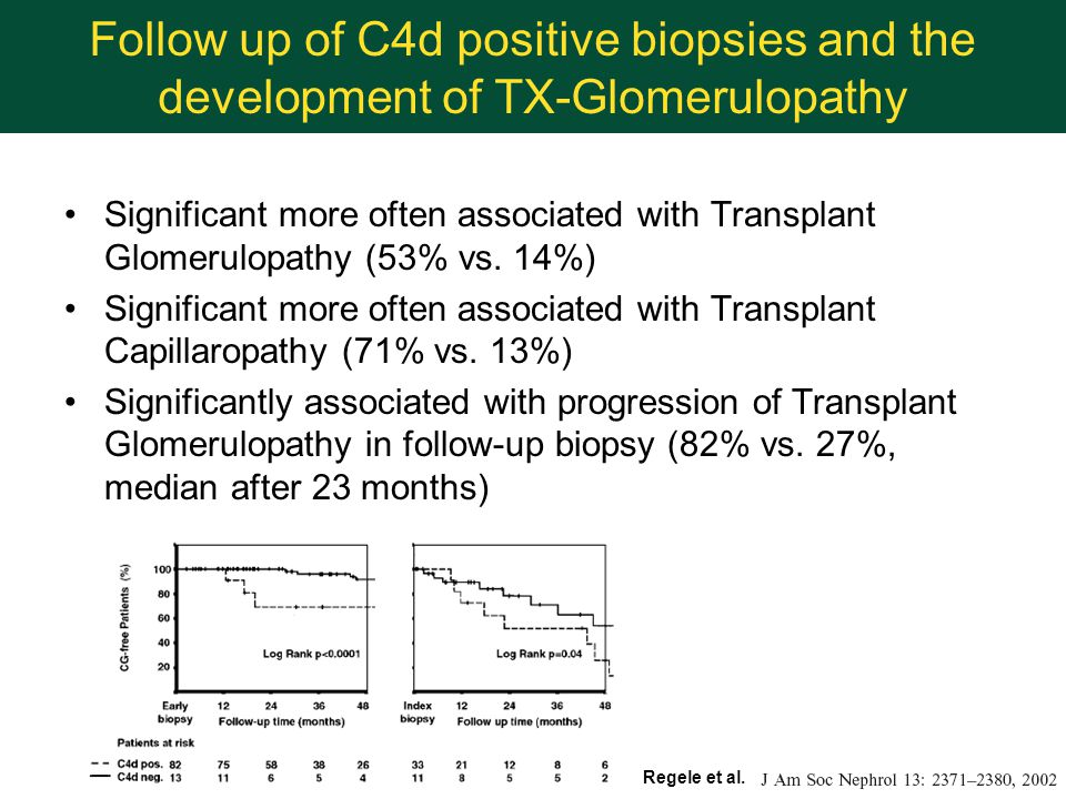Follow up of C4d positive biopsies and the development of TX-Glomerulopathy