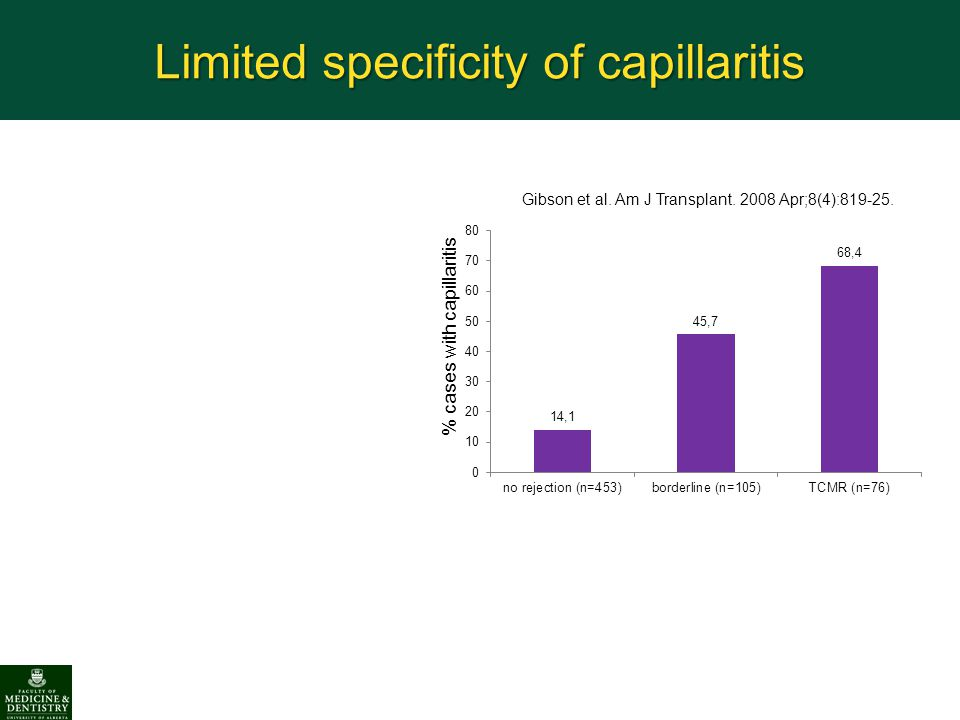 Limited specificity of capillaritis