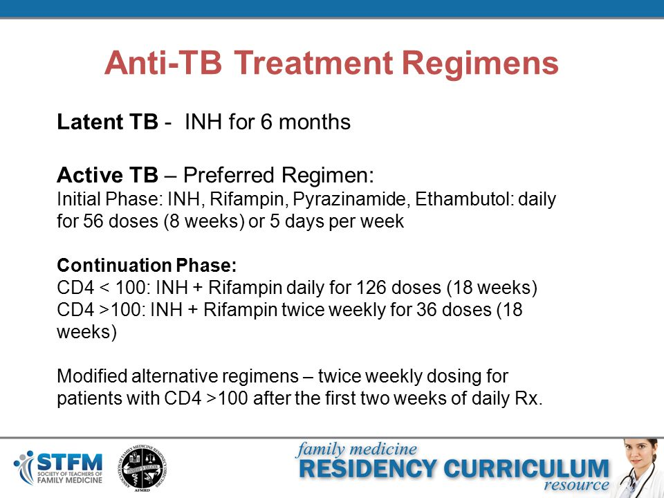 Anti-TB Treatment Regimens