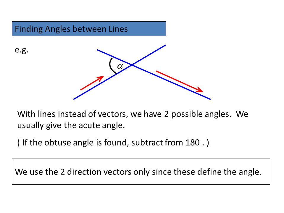 Finding Angles between Lines