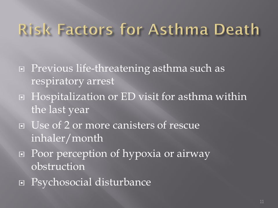 Risk Factors for Asthma Death