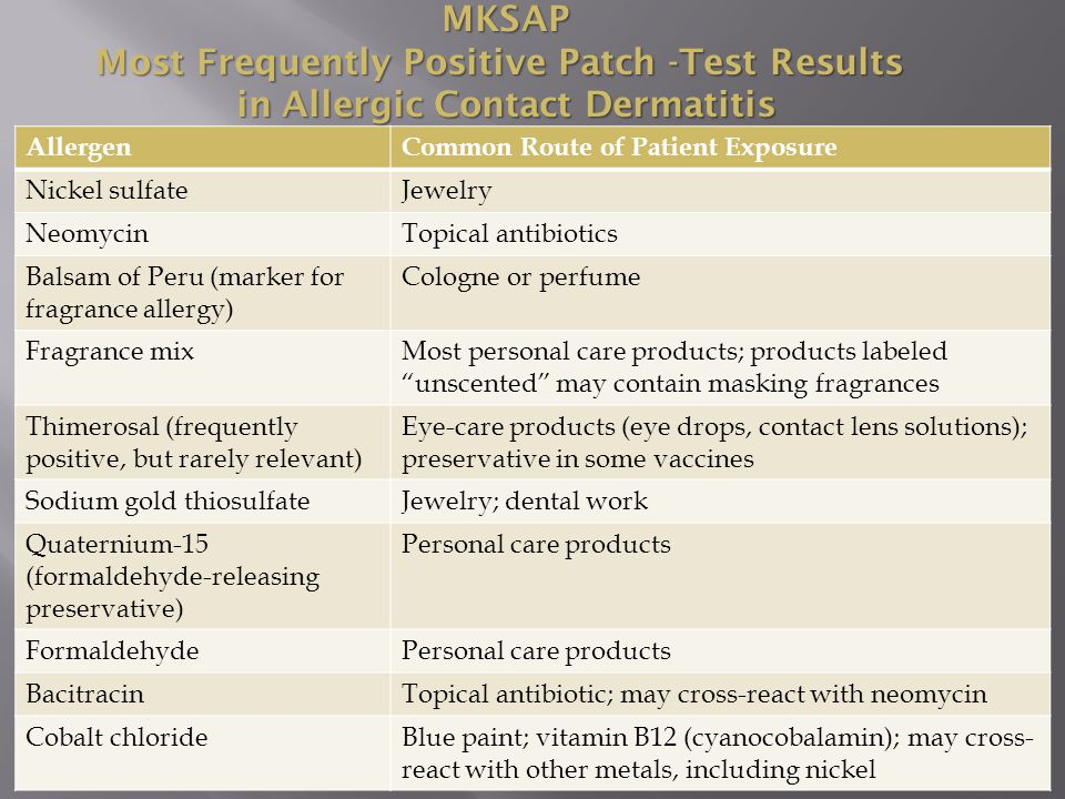 Most Frequently Positive Patch -Test Results