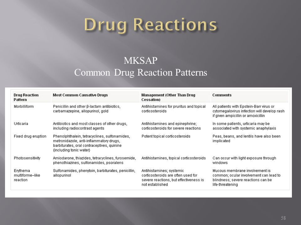 Drug Reactions MKSAP Common Drug Reaction Patterns MKSAP