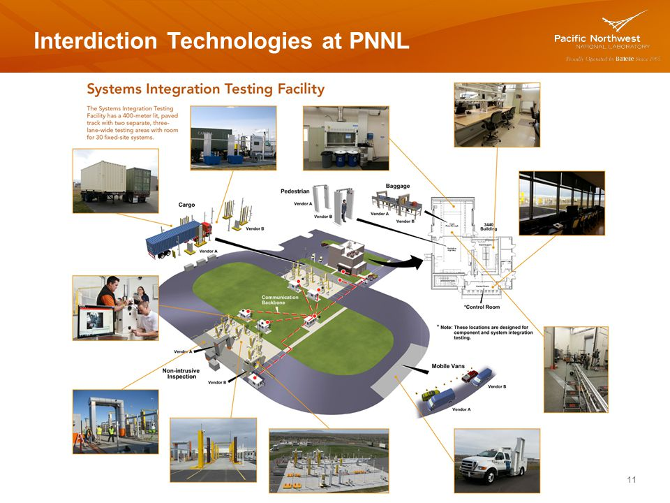 Interdiction Technologies at PNNL