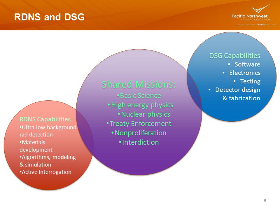 Shared Missions: RDNS and DSG DSG Capabilities Basic Science