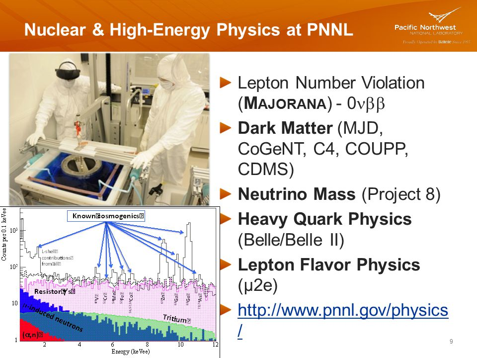 Nuclear & High-Energy Physics at PNNL