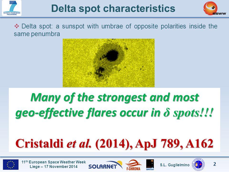 Delta spot characteristics