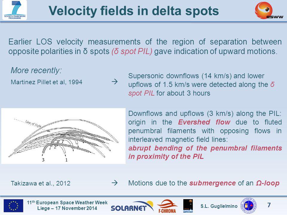 Velocity fields in delta spots