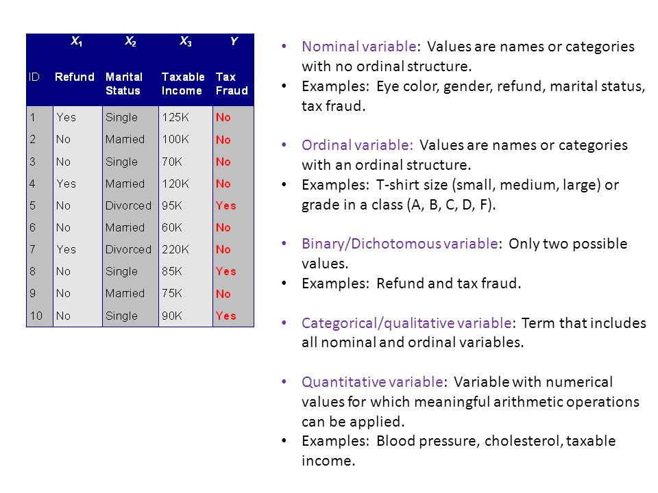 Nominal variable: Values are names or categories with no ordinal structure.