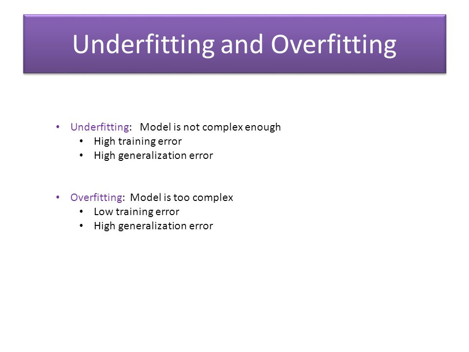 Underfitting and Overfitting