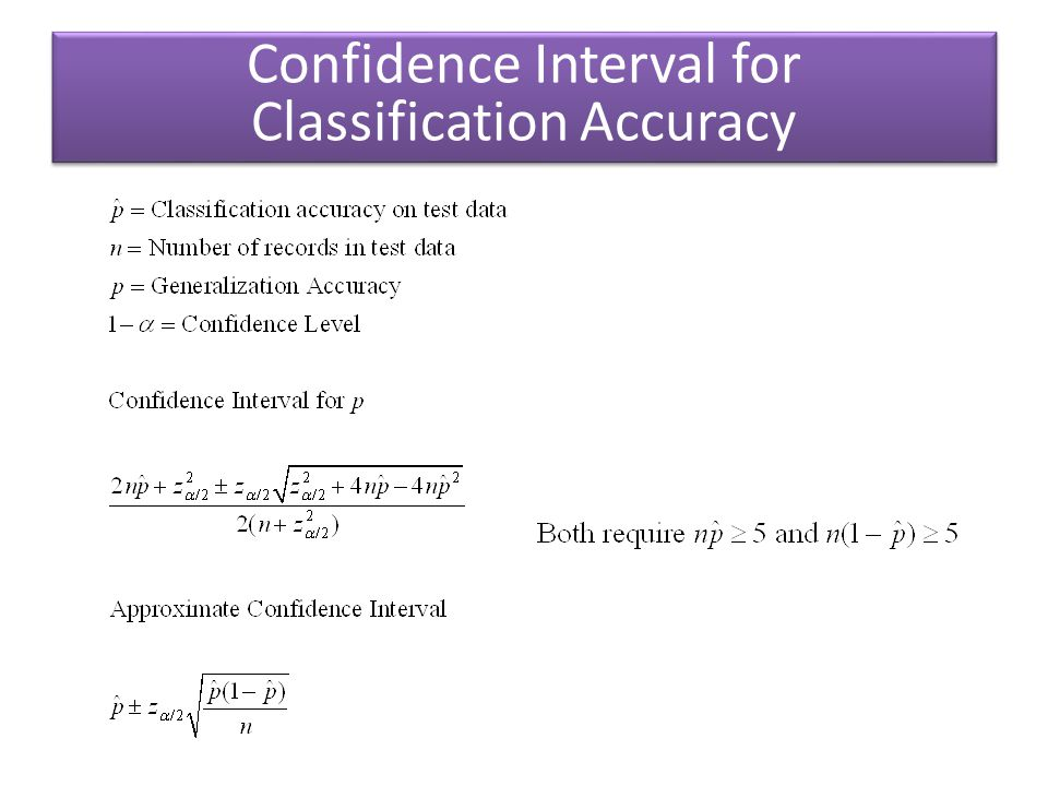Confidence Interval for Classification Accuracy